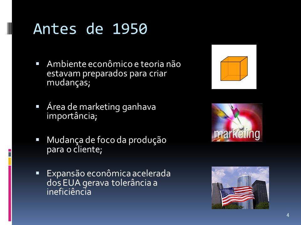 Antes de 1950 Ambiente econômico e teoria não estavam preparados para criar mudanças; Área de marketing ganhava importância; Mudança de foco da produç