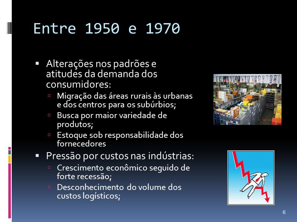 Entre 1950 e 1970 Avanços na tecnologia de computadores: Maior complexidade dos problemas logísticos; Entrada do computador no mundo dos negócios; Uso de modelos matemáticos; Auxílio na identificação de áreas-problema.