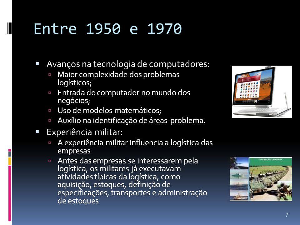 Entre 1950 e 1970 Avanços na tecnologia de computadores: Maior complexidade dos problemas logísticos; Entrada do computador no mundo dos negócios; Uso