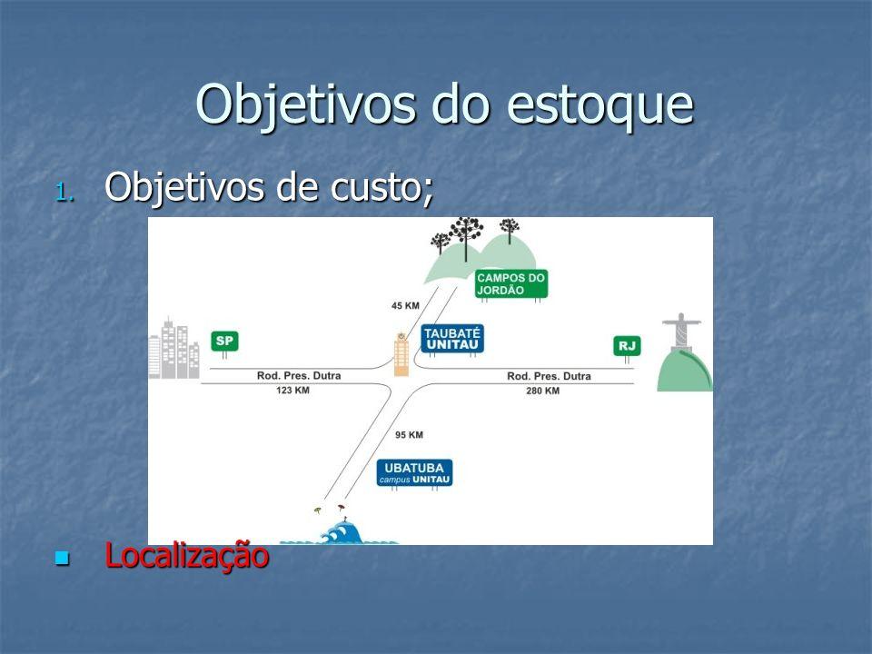 Objetivos do estoque Objetivos do estoque 1. Objetivos de custo; Localização Localização