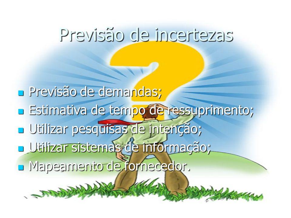 Previsão de incertezas Previsão de demandas; Previsão de demandas; Estimativa de tempo de ressuprimento; Estimativa de tempo de ressuprimento; Utiliza
