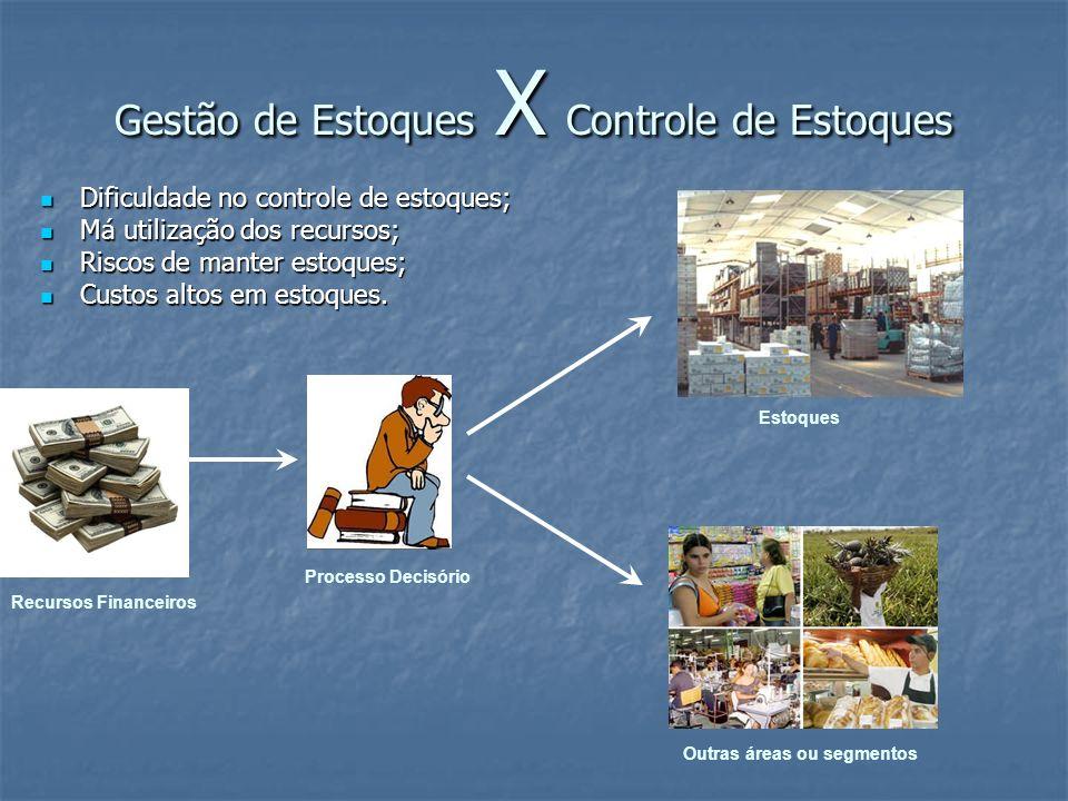 Gestão de Estoques X Controle de Estoques Dificuldade no controle de estoques; Dificuldade no controle de estoques; Má utilização dos recursos; Má uti