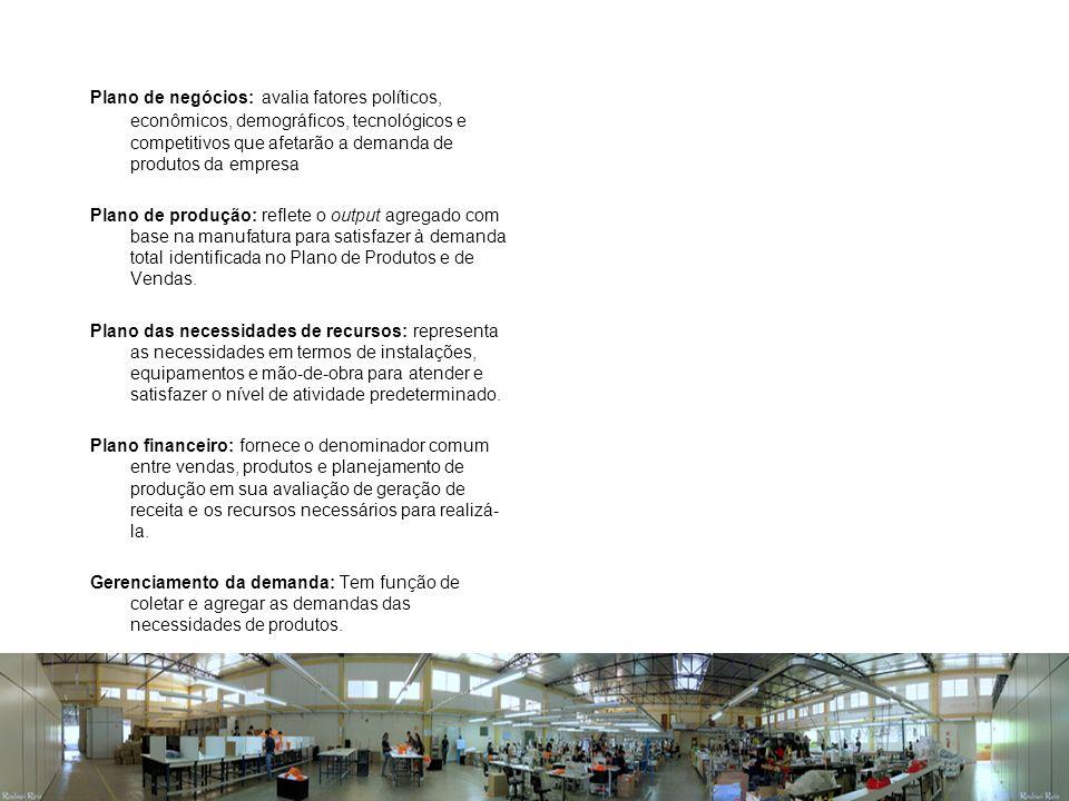Plano de negócios: avalia fatores políticos, econômicos, demográficos, tecnológicos e competitivos que afetarão a demanda de produtos da empresa Plano