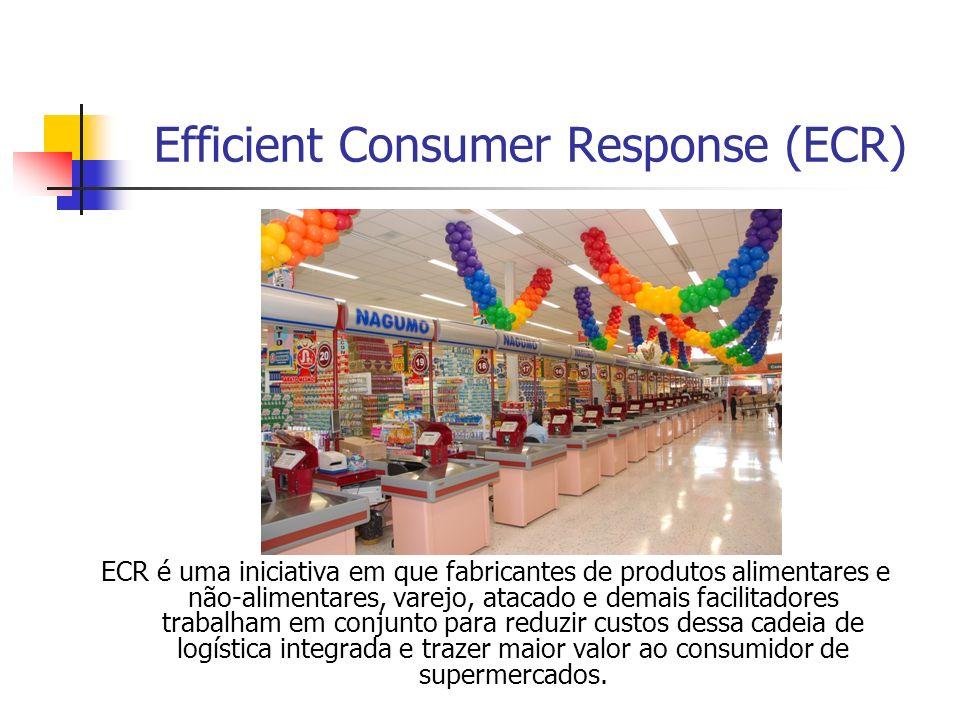 Efficient Consumer Response (ECR) ECR é uma iniciativa em que fabricantes de produtos alimentares e não-alimentares, varejo, atacado e demais facilita
