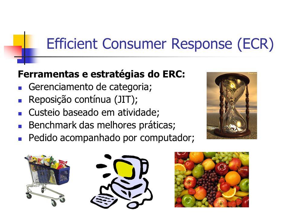 Efficient Consumer Response (ECR) Ferramentas e estratégias do ERC: Gerenciamento de categoria; Reposição contínua (JIT); Custeio baseado em atividade