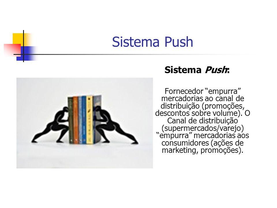 Sistema Push Sistema Push: Fornecedor empurra mercadorias ao canal de distribuição (promoções, descontos sobre volume). O Canal de distribuição (super