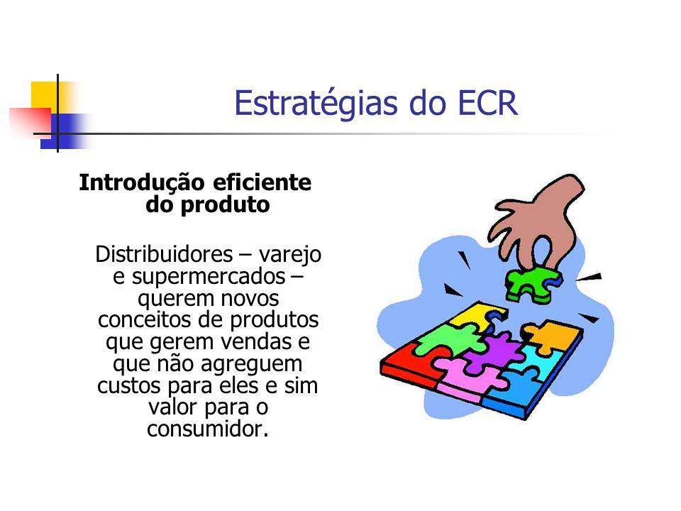 Estratégias do ECR Introdução eficiente do produto Distribuidores – varejo e supermercados – querem novos conceitos de produtos que gerem vendas e que
