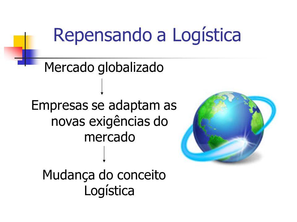 Logística Integrada Promove o fluxo contínuo de entrada de matéria-prima (suprimento), de fabricação do bem (produção) e da saída do produto acabado até o ponto de venda (distribuição).