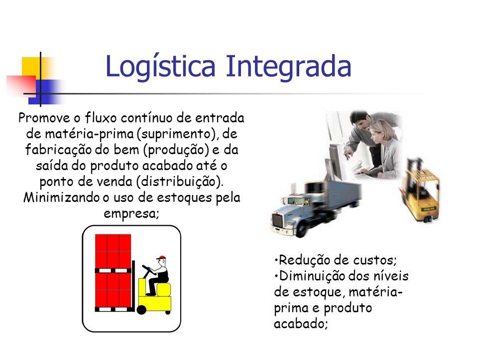 Logística Integrada Promove o fluxo contínuo de entrada de matéria-prima (suprimento), de fabricação do bem (produção) e da saída do produto acabado a