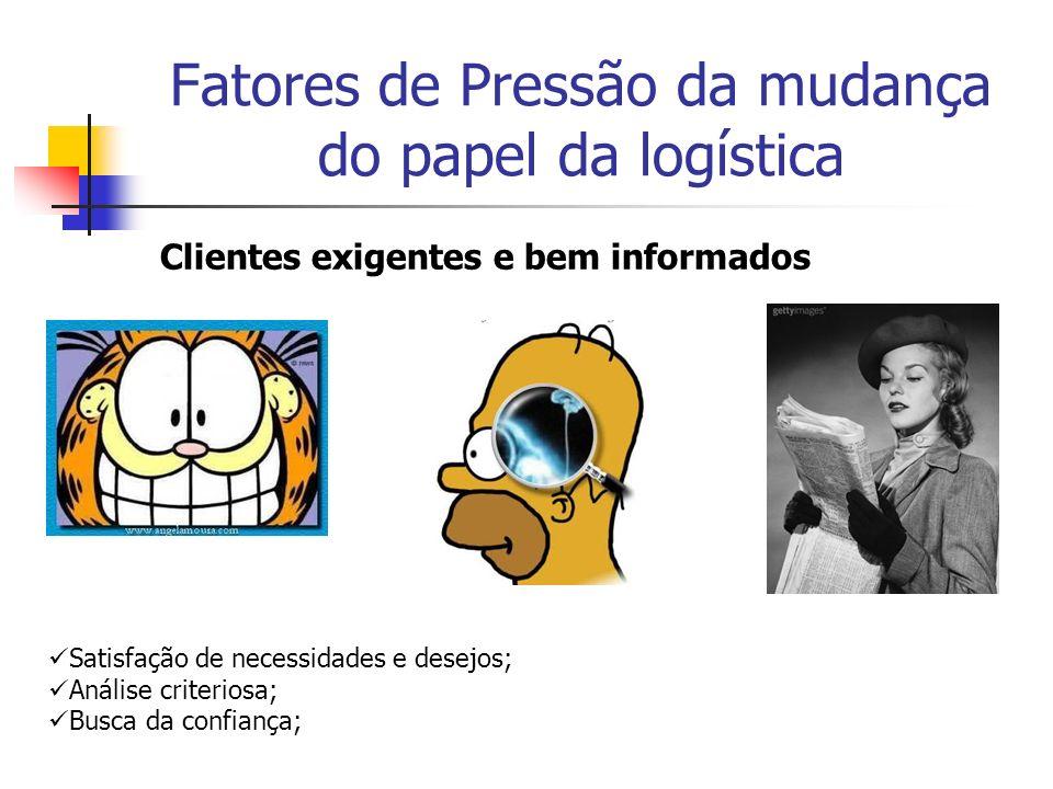 Fatores de Pressão da mudança do papel da logística Clientes exigentes e bem informados Satisfação de necessidades e desejos; Análise criteriosa; Busc