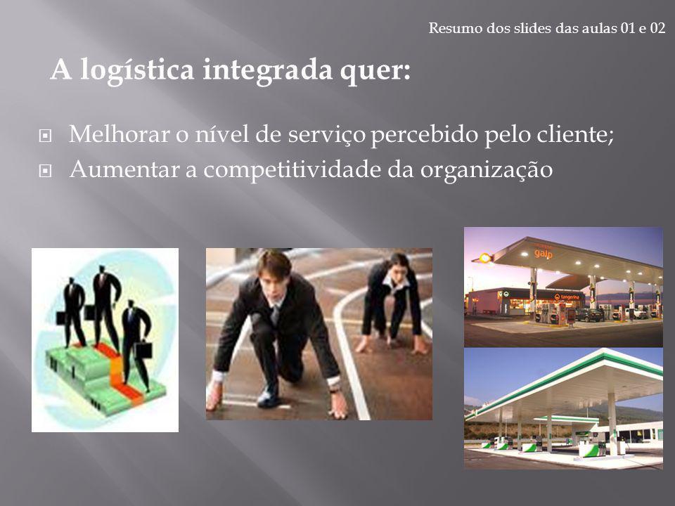 Melhorar o nível de serviço percebido pelo cliente; Aumentar a competitividade da organização A logística integrada quer: Resumo dos slides das aulas