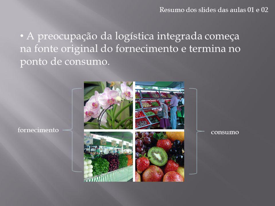 A preocupação da logística integrada começa na fonte original do fornecimento e termina no ponto de consumo. consumo fornecimento Resumo dos slides da