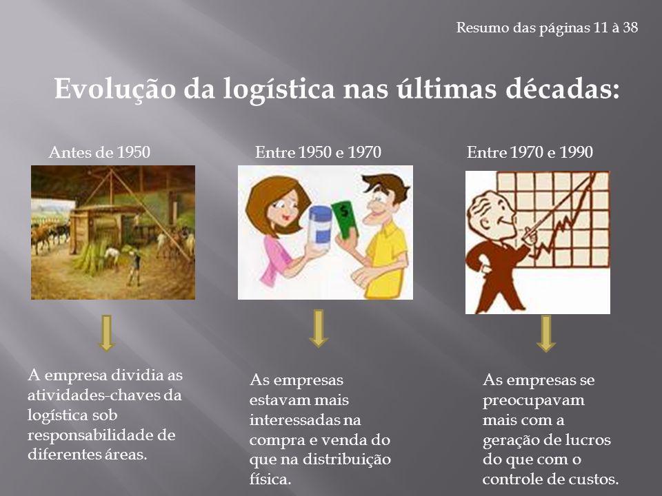 Evolução da logística nas últimas décadas: Resumo das páginas 11 à 38 Antes de 1950 A empresa dividia as atividades-chaves da logística sob responsabi