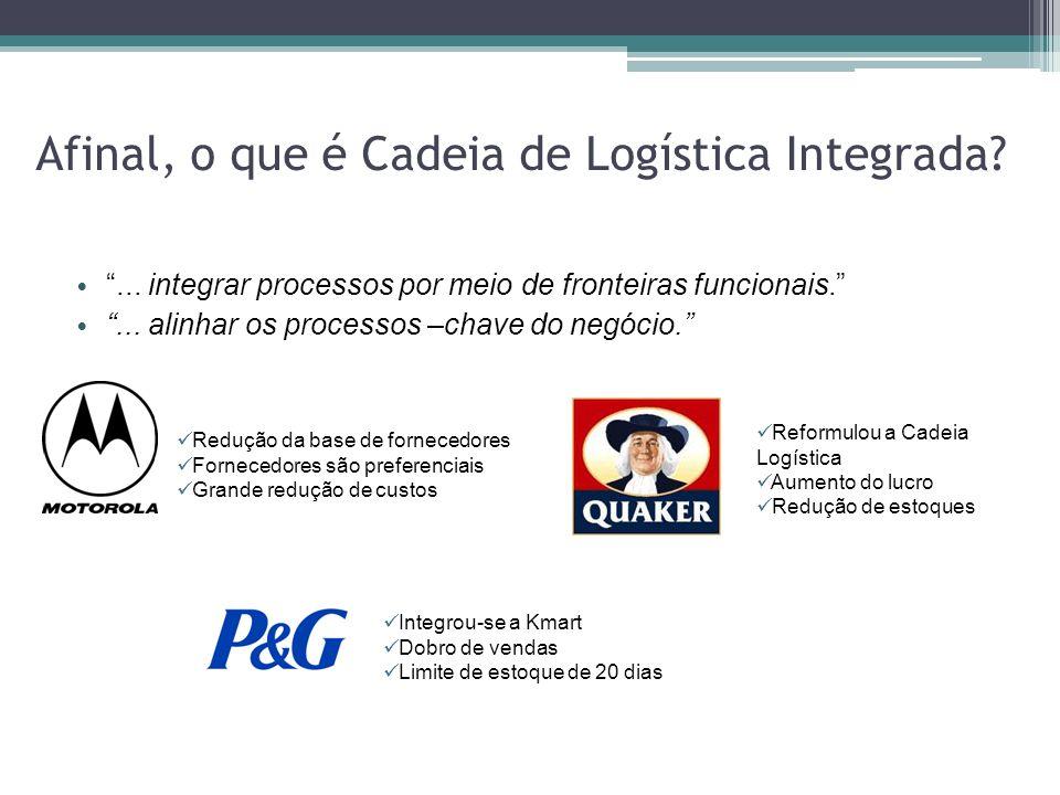 Afinal, o que é Cadeia de Logística Integrada?... integrar processos por meio de fronteiras funcionais.... alinhar os processos –chave do negócio. Red