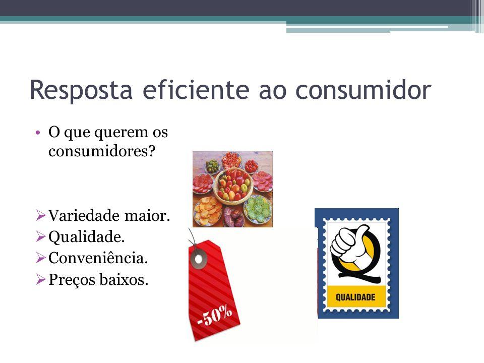 Resposta eficiente ao consumidor O que querem os consumidores? Variedade maior. Qualidade. Conveniência. Preços baixos.
