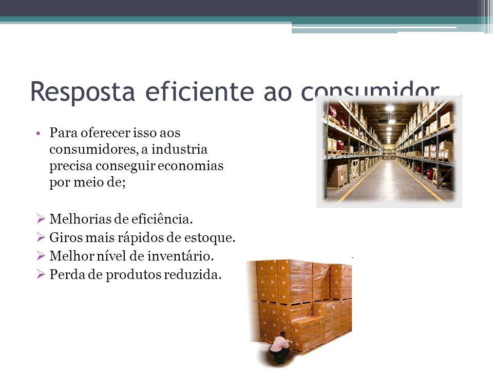 Resposta eficiente ao consumidor Para oferecer isso aos consumidores, a industria precisa conseguir economias por meio de; Melhorias de eficiência. Gi