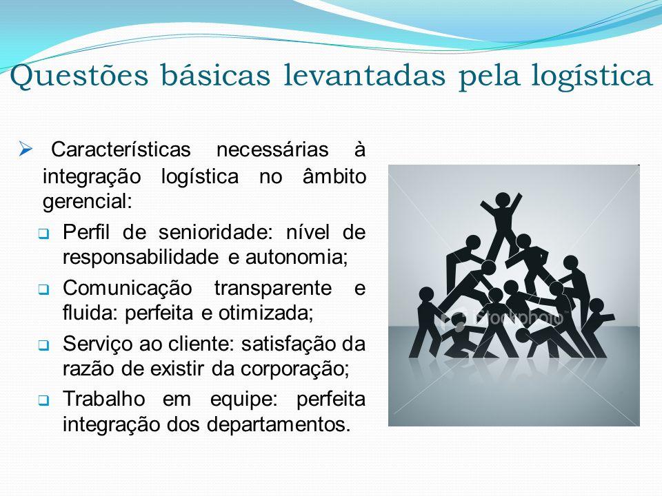 Questões básicas levantadas pela logística Características necessárias à integração logística no âmbito gerencial: Perfil de senioridade: nível de res