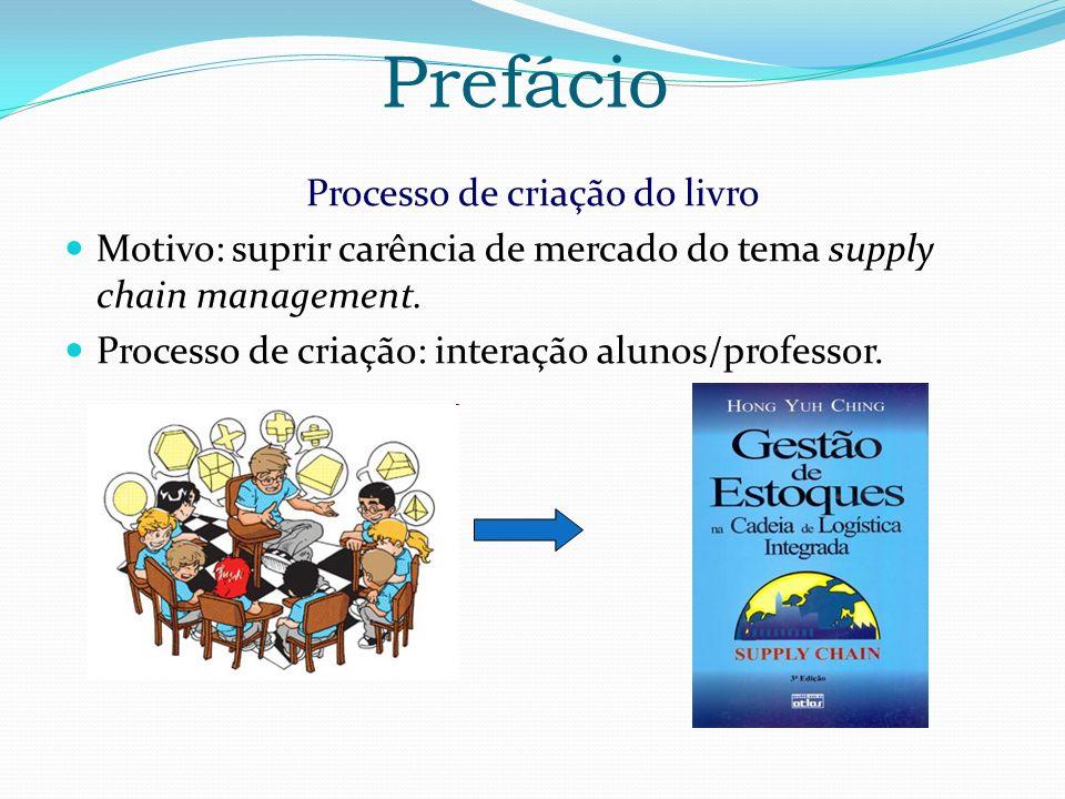 Processo de criação do livro Motivo: suprir carência de mercado do tema supply chain management. Processo de criação: interação alunos/professor. Pref
