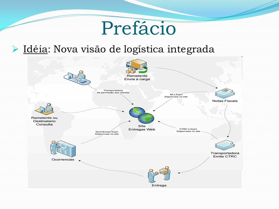 Idéia: Nova visão de logística integrada
