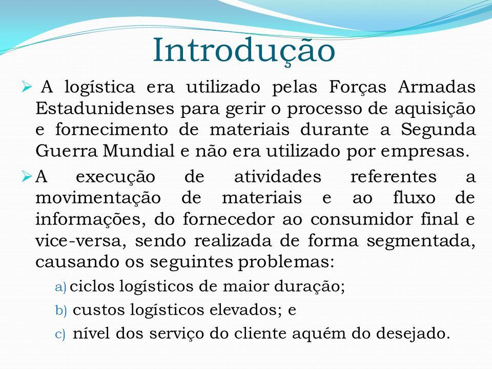 Introdução A logística era utilizado pelas Forças Armadas Estadunidenses para gerir o processo de aquisição e fornecimento de materiais durante a Segu