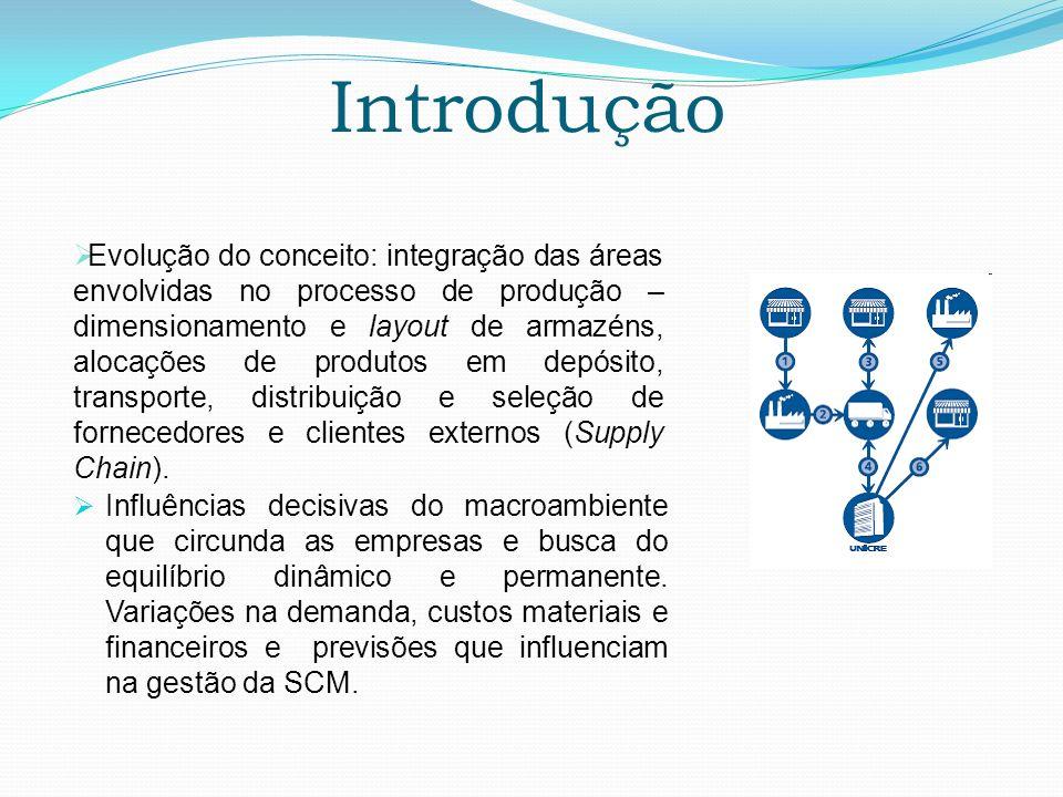 Introdução Influências decisivas do macroambiente que circunda as empresas e busca do equilíbrio dinâmico e permanente. Variações na demanda, custos m
