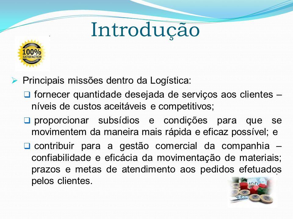 Introdução Principais missões dentro da Logística: fornecer quantidade desejada de serviços aos clientes – níveis de custos aceitáveis e competitivos;