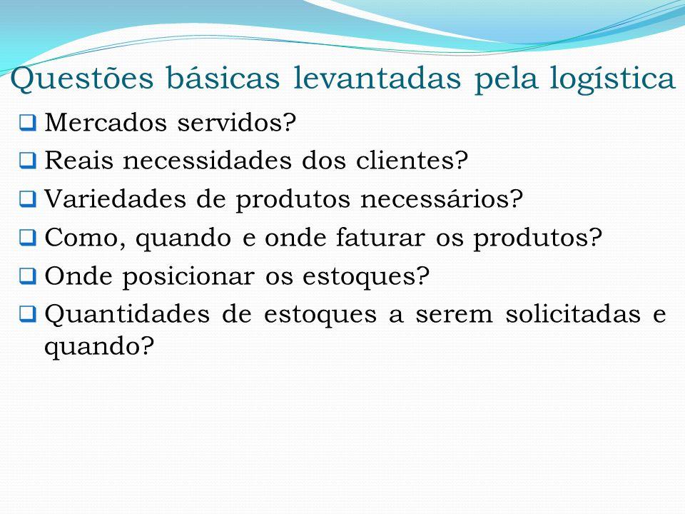 Questões básicas levantadas pela logística Mercados servidos? Reais necessidades dos clientes? Variedades de produtos necessários? Como, quando e onde