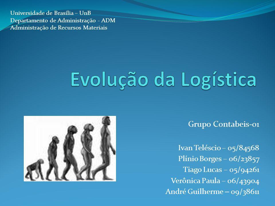 Grupo Contabeis-01 Ivan Teléscio – 05/84568 Plínio Borges – 06/23857 Tiago Lucas – 05/94261 Verônica Paula – 06/43904 André Guilherme – 09/38611 Unive
