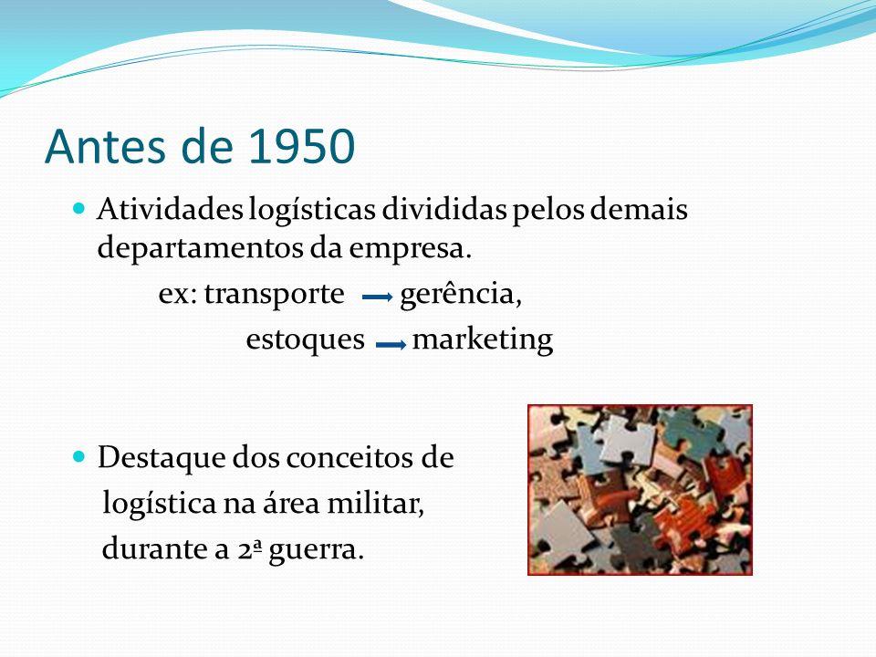 Antes de 1950 Atividades logísticas divididas pelos demais departamentos da empresa. ex: transporte gerência, estoques marketing Destaque dos conceito