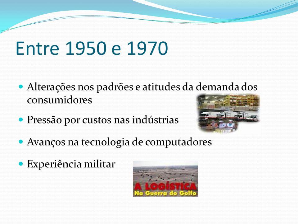 Entre 1950 e 1970 Alterações nos padrões e atitudes da demanda dos consumidores Pressão por custos nas indústrias Avanços na tecnologia de computadore