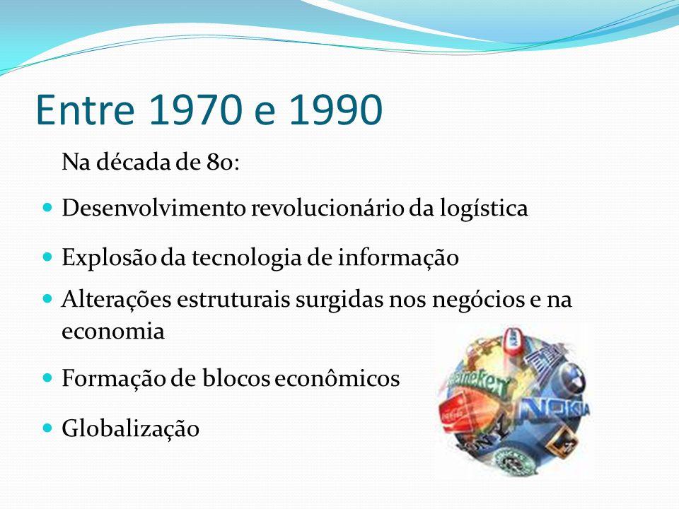 Entre 1970 e 1990 Na década de 80: Desenvolvimento revolucionário da logística Explosão da tecnologia de informação Alterações estruturais surgidas no