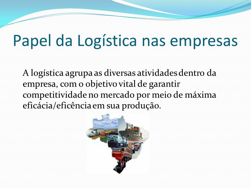 Papel da Logística nas empresas A logística agrupa as diversas atividades dentro da empresa, com o objetivo vital de garantir competitividade no merca