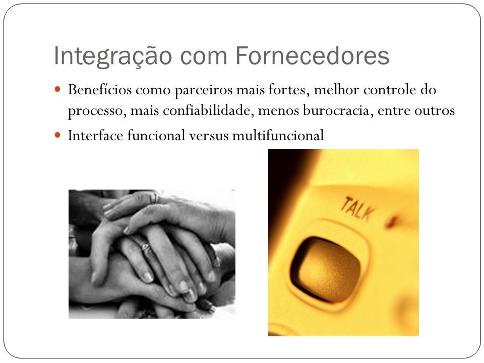 Integração com Fornecedores Benefícios como parceiros mais fortes, melhor controle do processo, mais confiabilidade, menos burocracia, entre outros Interface funcional versus multifuncional