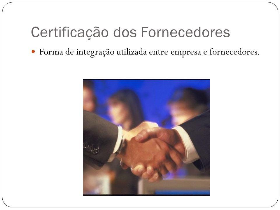 Certificação dos Fornecedores Forma de integração utilizada entre empresa e fornecedores.
