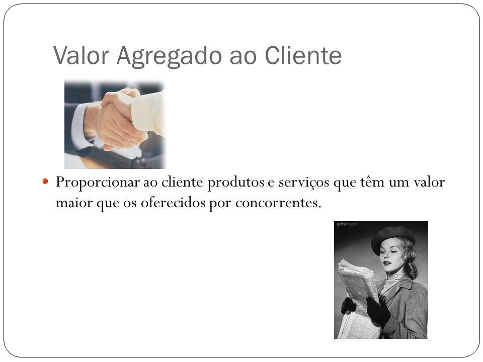 Valor Agregado ao Cliente Proporcionar ao cliente produtos e serviços que têm um valor maior que os oferecidos por concorrentes.