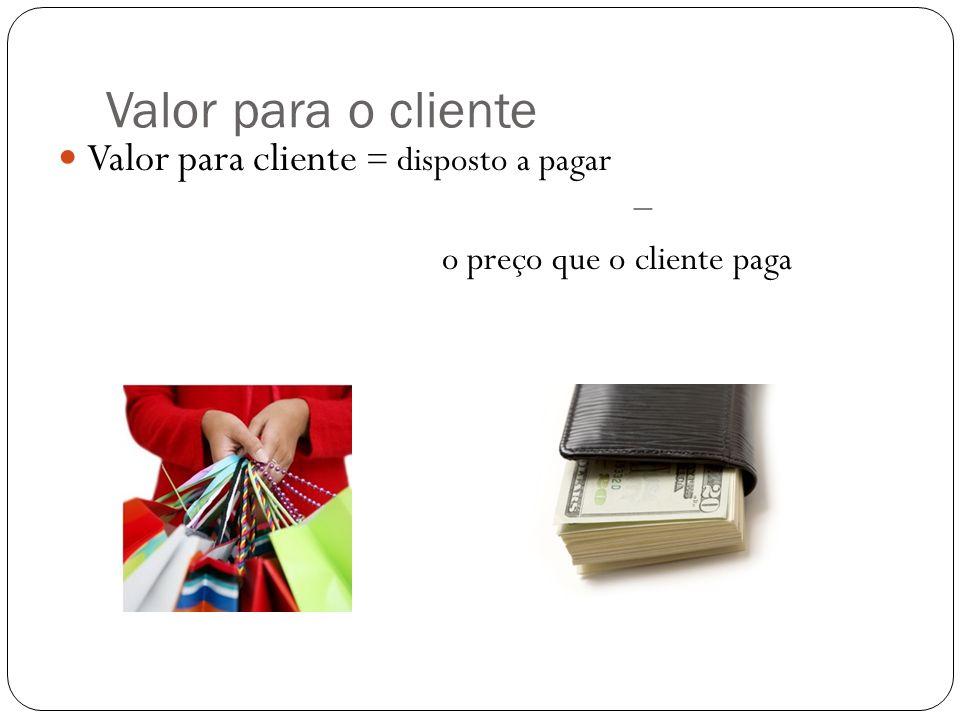 Valor para o cliente Valor para cliente = disposto a pagar – o preço que o cliente paga