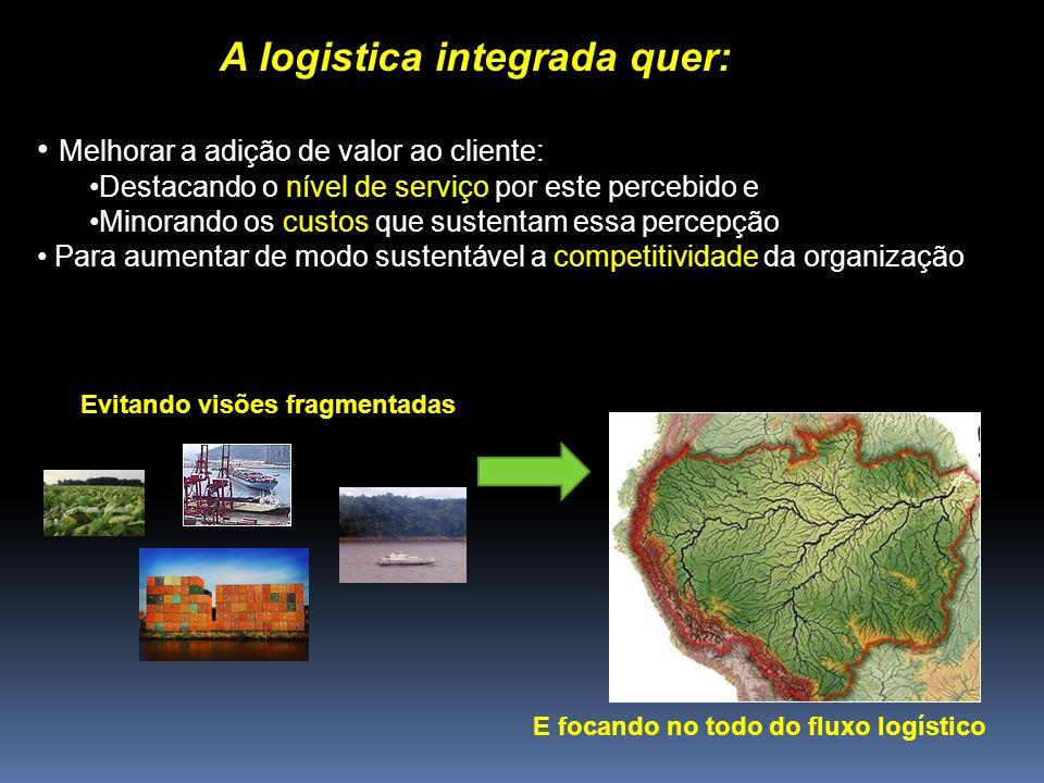 A logística integrada volta-se especificamente a uma visão de conjunto dos: Sistemas de Estocagem Transporte Rodo-Ferroviário Níveis de Estoque Movimentação Locais de Armazens