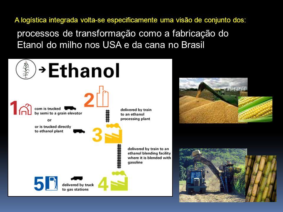 A logística integrada volta-se especificamente uma visão de conjunto dos: processos de transformação como a fabricação do Etanol do milho nos USA e da