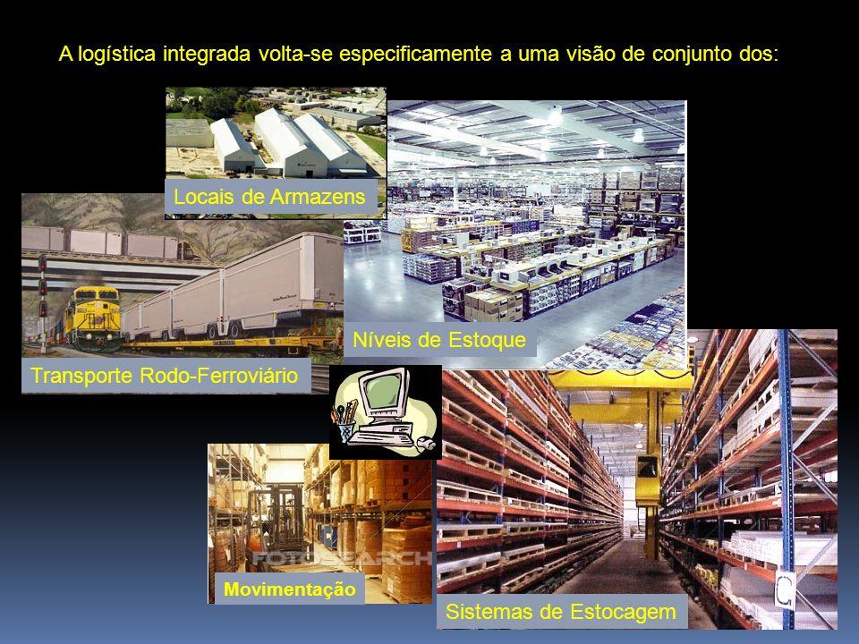 A logística integrada volta-se especificamente a uma visão de conjunto dos: Sistemas de Estocagem Transporte Rodo-Ferroviário Níveis de Estoque Movime