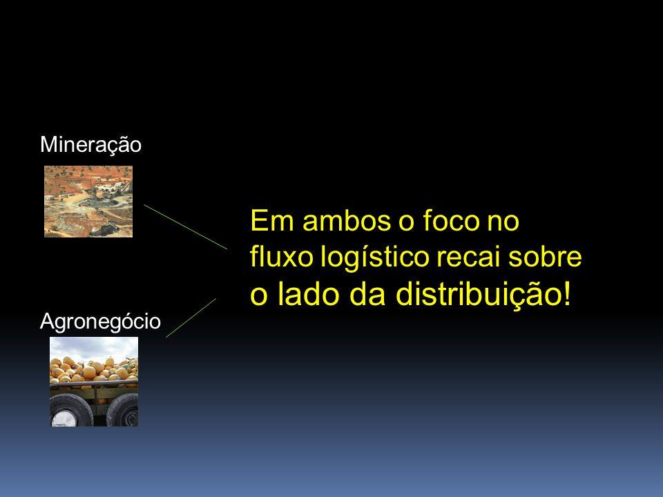 no Serviço e no Varejo A ênfase destes é no abastecimento, pois o usuário final vem à empresa.