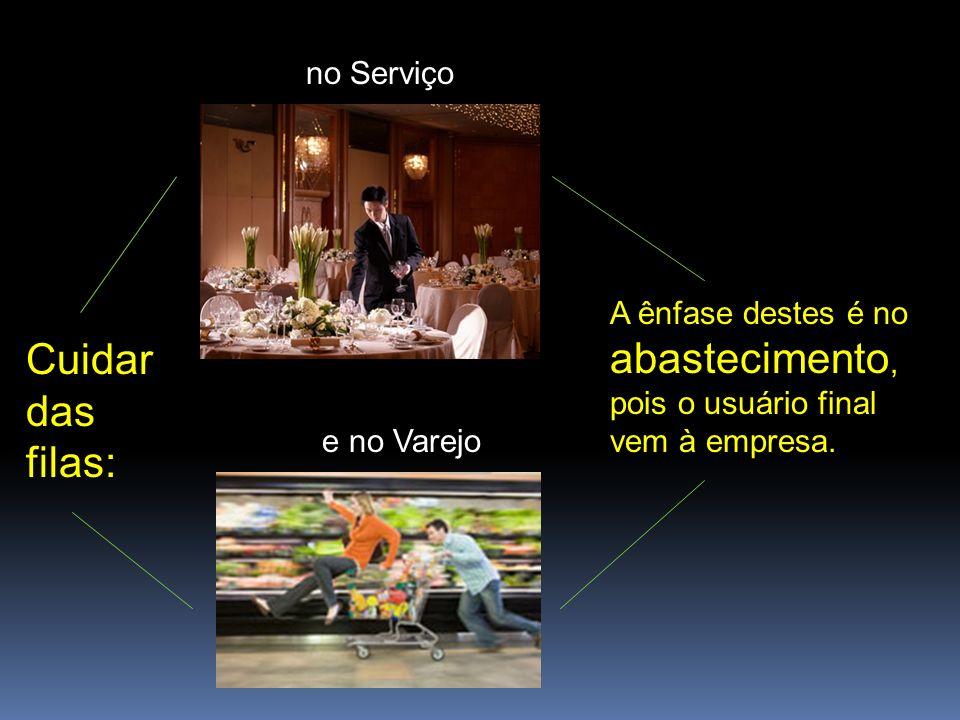 no Serviço e no Varejo A ênfase destes é no abastecimento, pois o usuário final vem à empresa. Cuidar das filas: