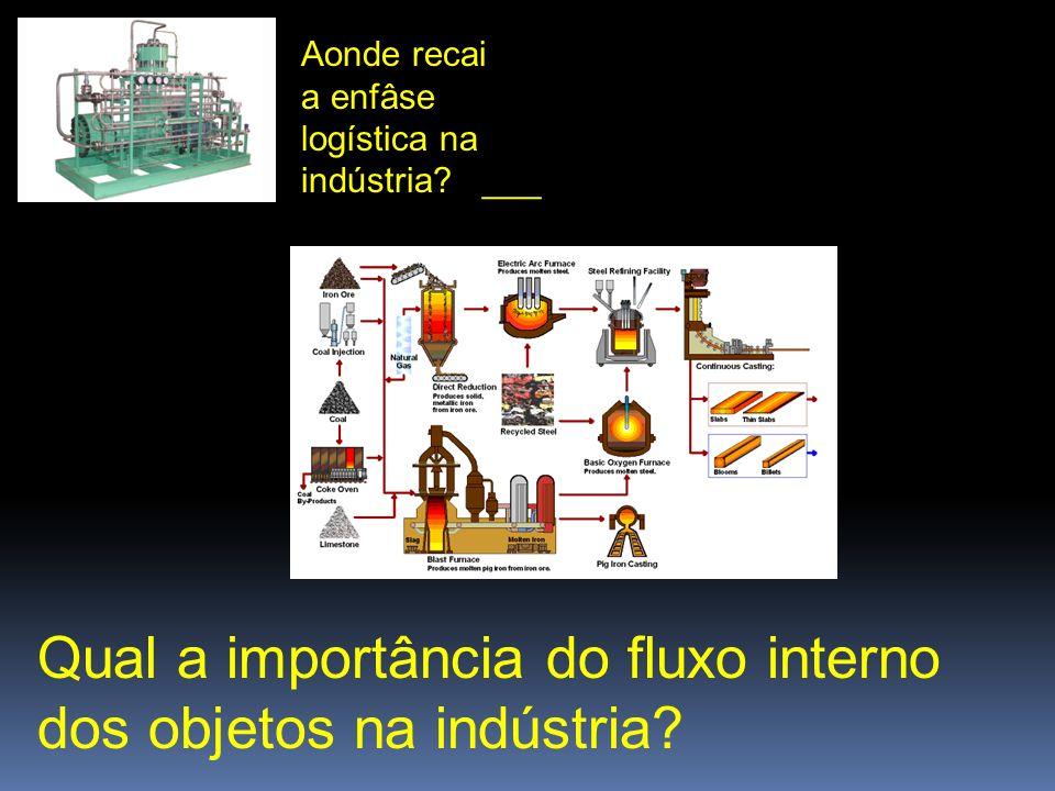 Aonde recai a enfâse logística na indústria? ___ Qual a importância do fluxo interno dos objetos na indústria?