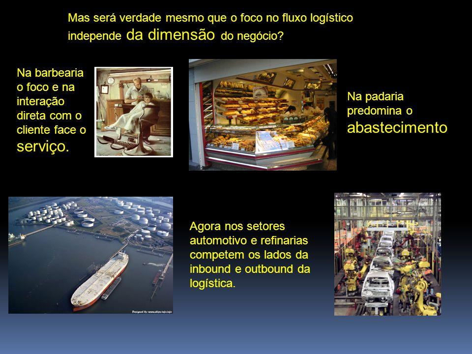Mas será verdade mesmo que o foco no fluxo logístico independe da dimensão do negócio? Na padaria predomina o abastecimento Agora nos setores automoti