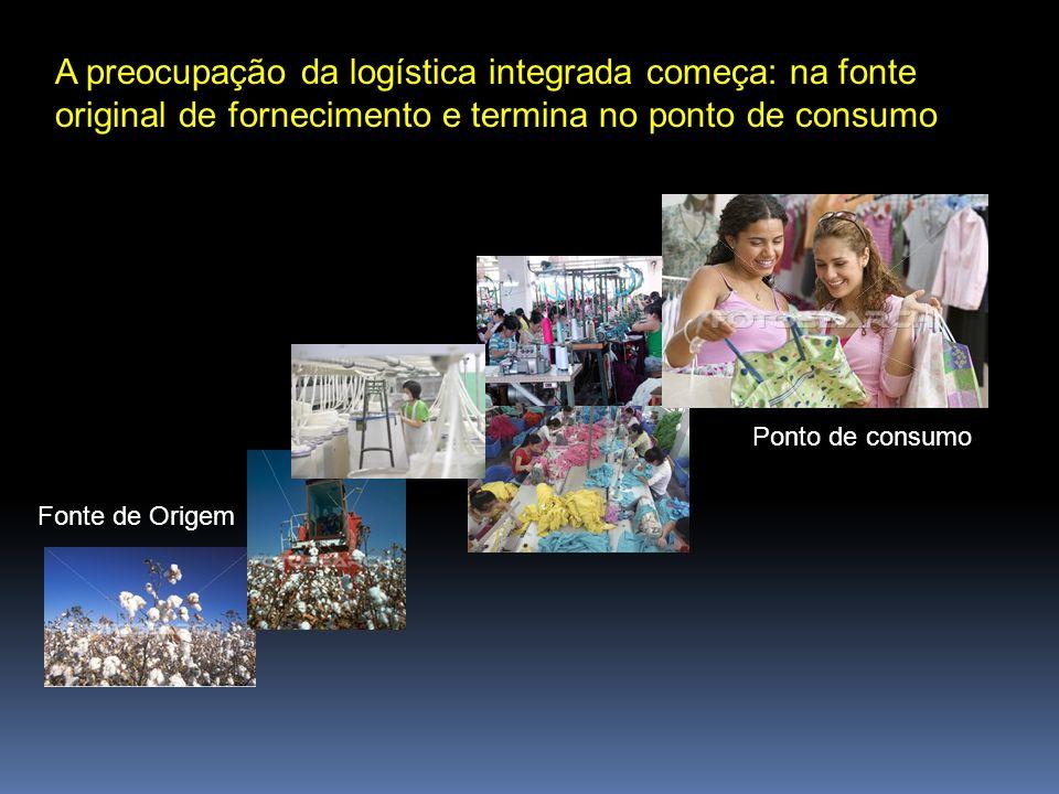 A logística integrada volta-se especificamente a uma visão de conjunto dos: processos de transformação tais como a pesca