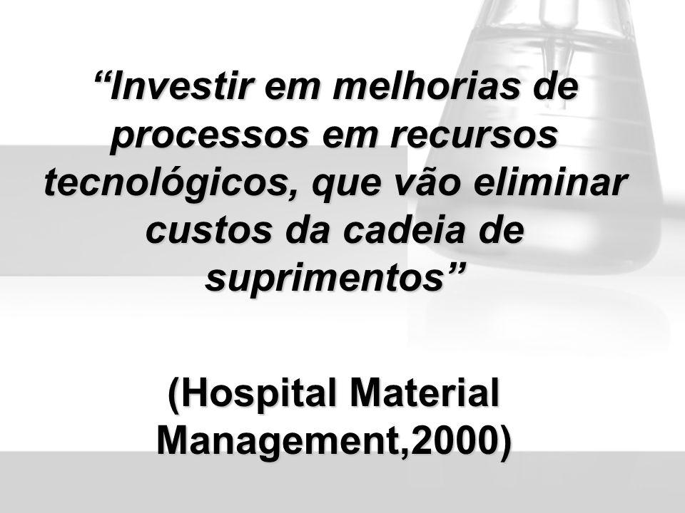 Investir em melhorias de processos em recursos tecnológicos, que vão eliminar custos da cadeia de suprimentos (Hospital Material Management,2000)