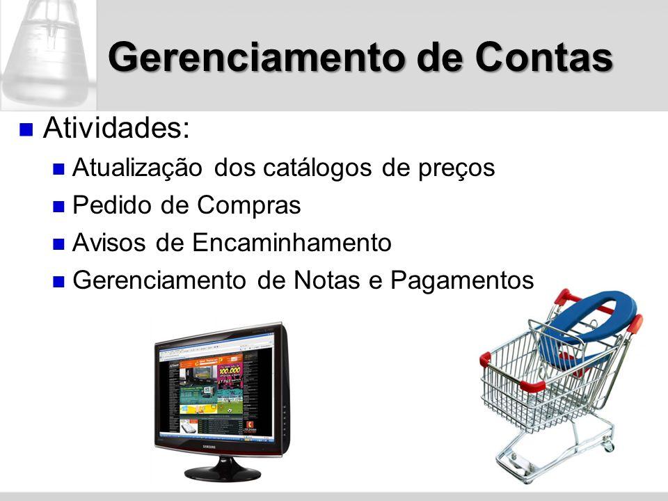 Gerenciamento de Contas Atividades: Atualização dos catálogos de preços Pedido de Compras Avisos de Encaminhamento Gerenciamento de Notas e Pagamentos