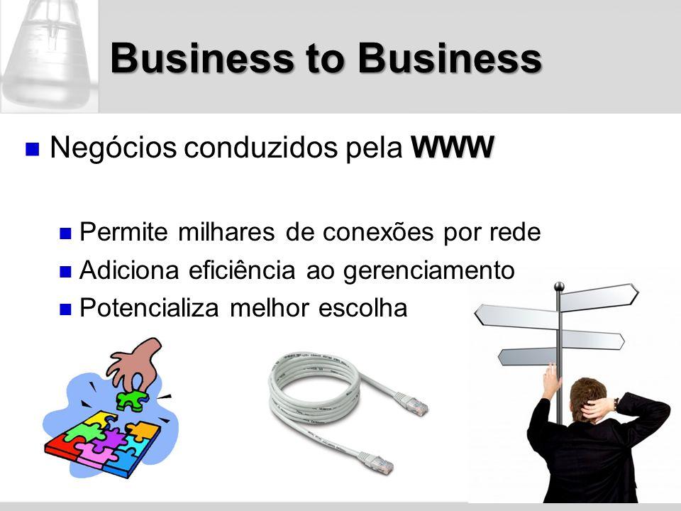 Business to Business WWW Negócios conduzidos pela WWW Permite milhares de conexões por rede Adiciona eficiência ao gerenciamento Potencializa melhor e