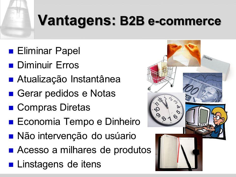 Vantagens: B2B e-commerce Eliminar Papel Diminuir Erros Atualização Instantânea Gerar pedidos e Notas Compras Diretas Economia Tempo e Dinheiro Não in