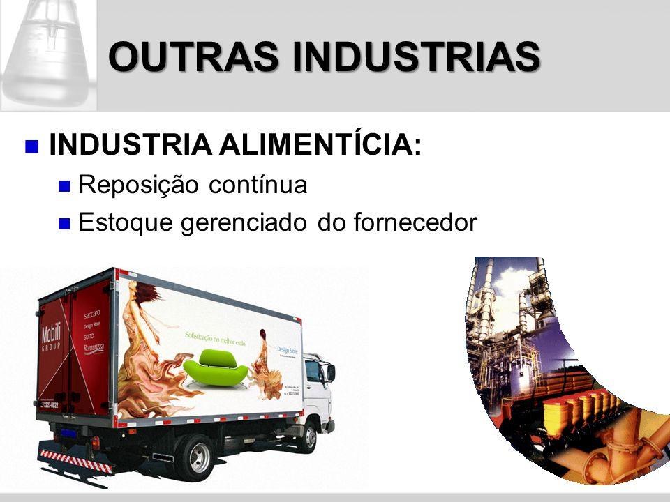 OUTRAS INDUSTRIAS INDUSTRIA ALIMENTÍCIA: Reposição contínua Estoque gerenciado do fornecedor
