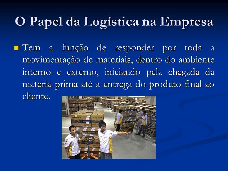 O Papel da Logística na Empresa Tem a função de responder por toda a movimentação de materiais, dentro do ambiente interno e externo, iniciando pela c